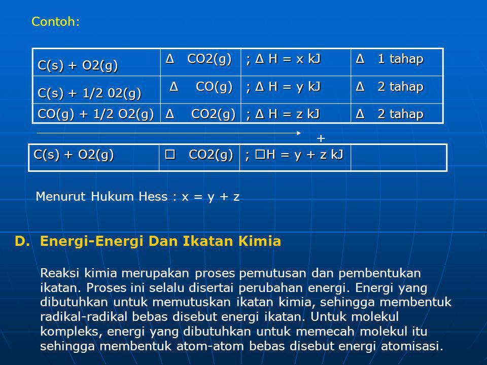 D. Energi-Energi Dan Ikatan Kimia