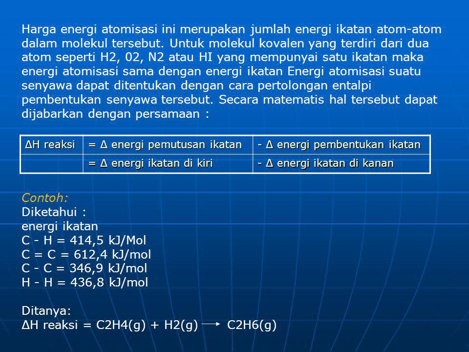 ∆H reaksi = C2H4(g) + H2(g) C2H6(g)
