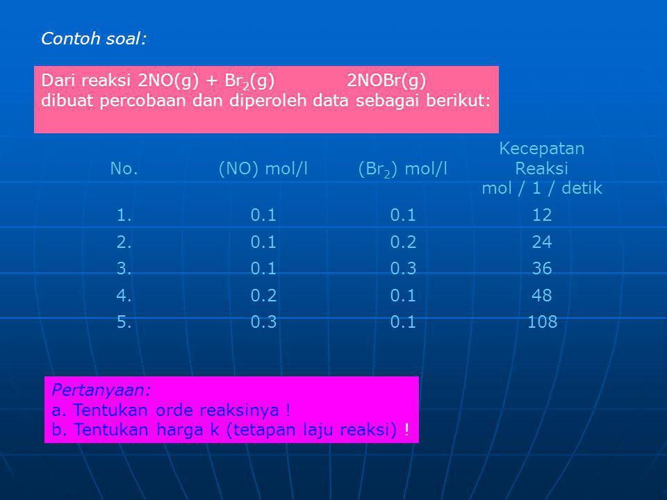 Kecepatan Reaksi mol / 1 / detik