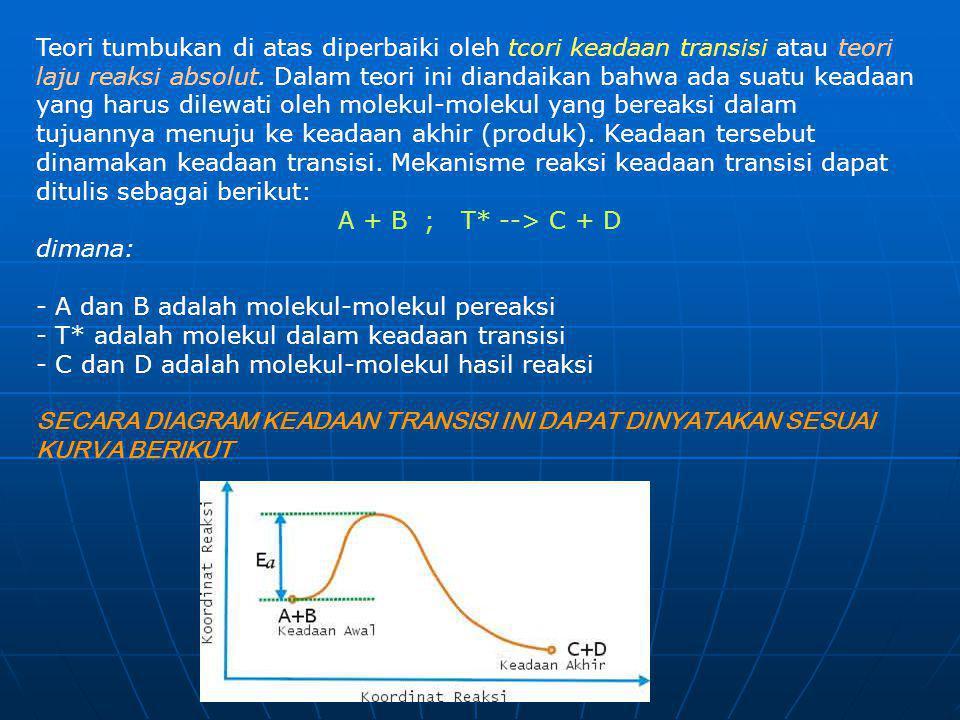 Materi kuliah kimia dasar ppt download teori tumbukan di atas diperbaiki oleh tcori keadaan transisi atau teori laju reaksi absolut dalam ccuart Image collections
