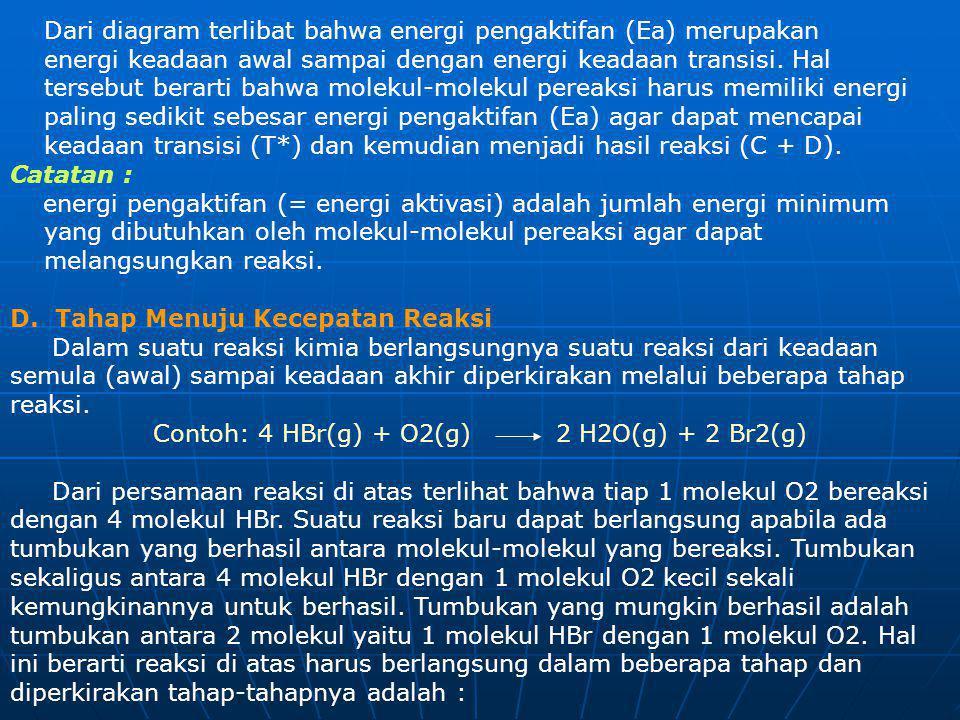 Contoh: 4 HBr(g) + O2(g) 2 H2O(g) + 2 Br2(g)