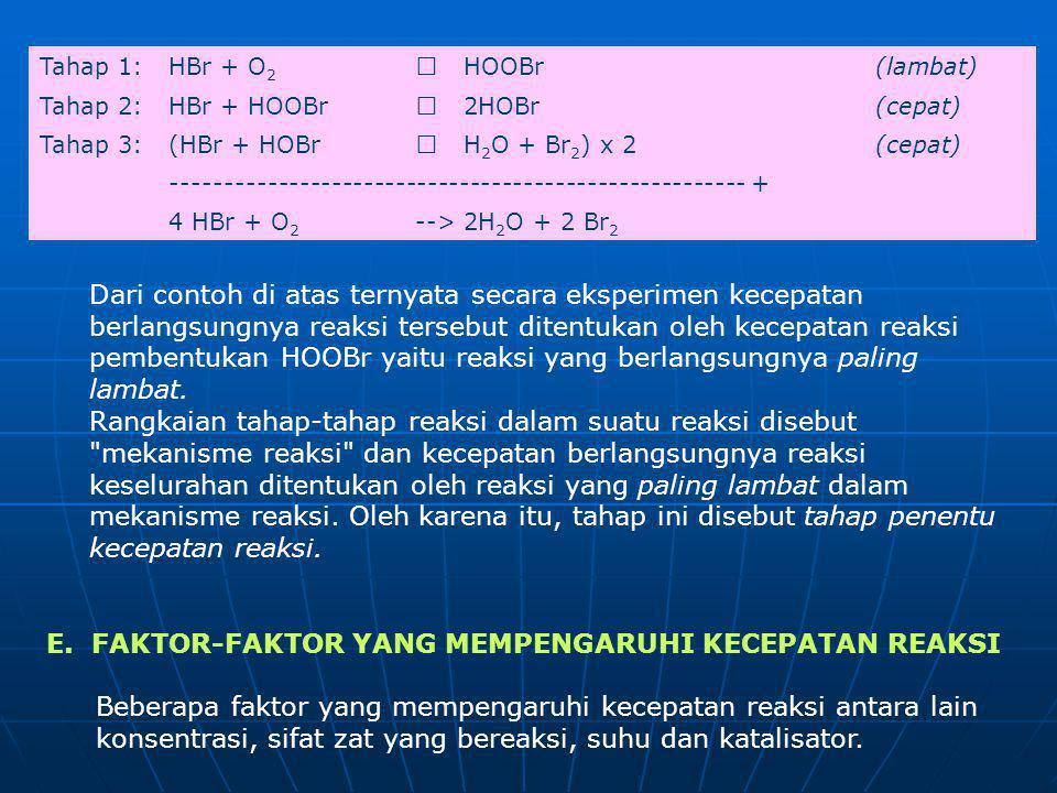 E. FAKTOR-FAKTOR YANG MEMPENGARUHI KECEPATAN REAKSI