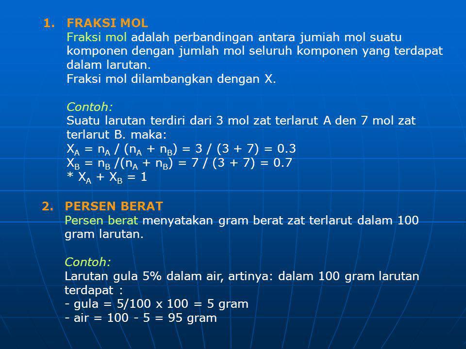 1. FRAKSI MOL.