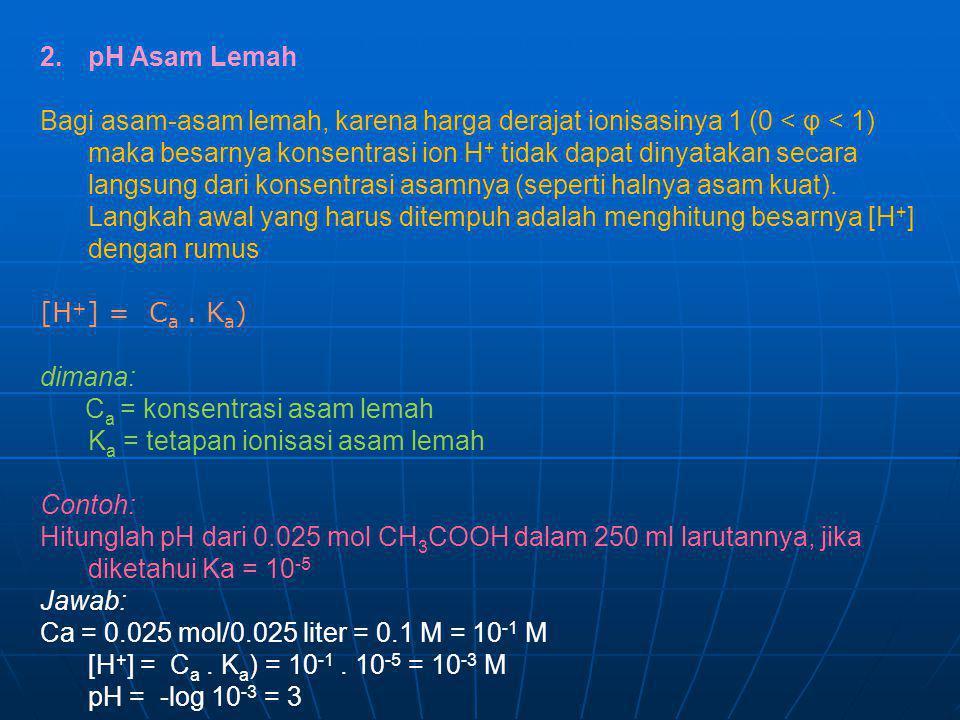 pH Asam Lemah