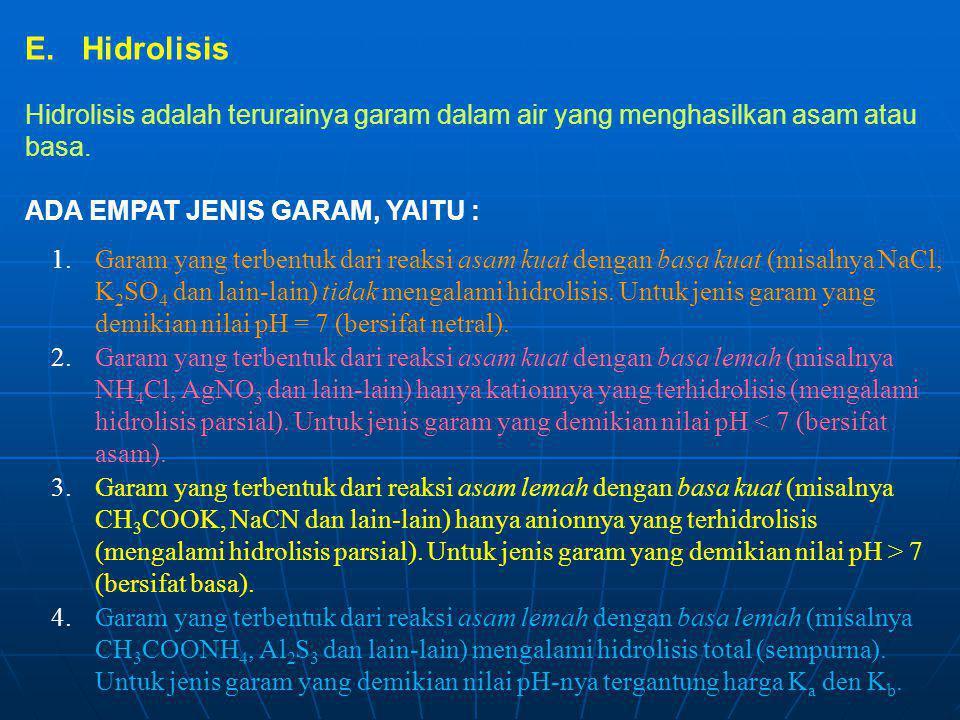 E. Hidrolisis Hidrolisis adalah terurainya garam dalam air yang menghasilkan asam atau basa. ADA EMPAT JENIS GARAM, YAITU :