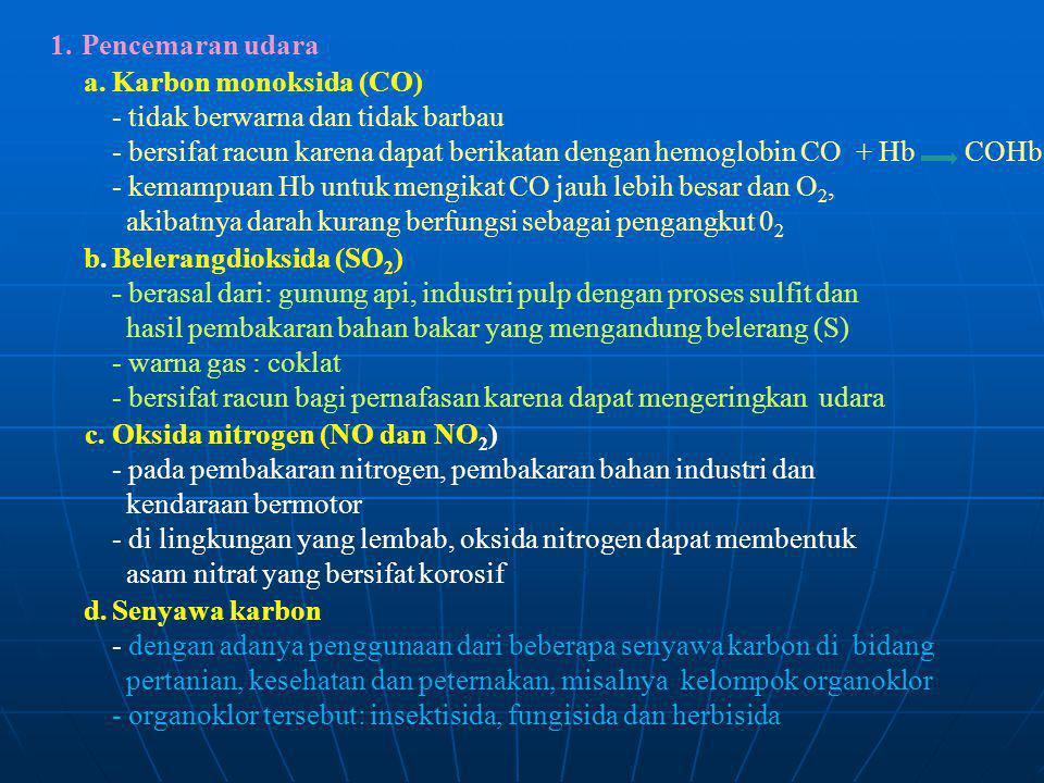 1. Pencemaran udara. a.