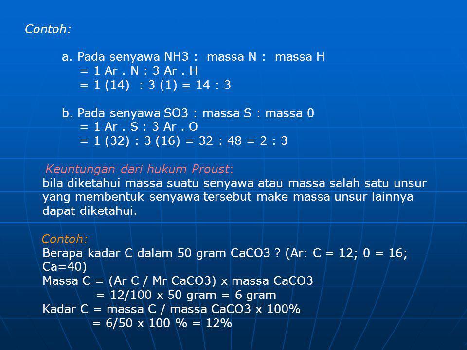 Contoh: a. Pada senyawa NH3 : massa N : massa H = 1 Ar . N : 3 Ar . H = 1 (14) : 3 (1) = 14 : 3.