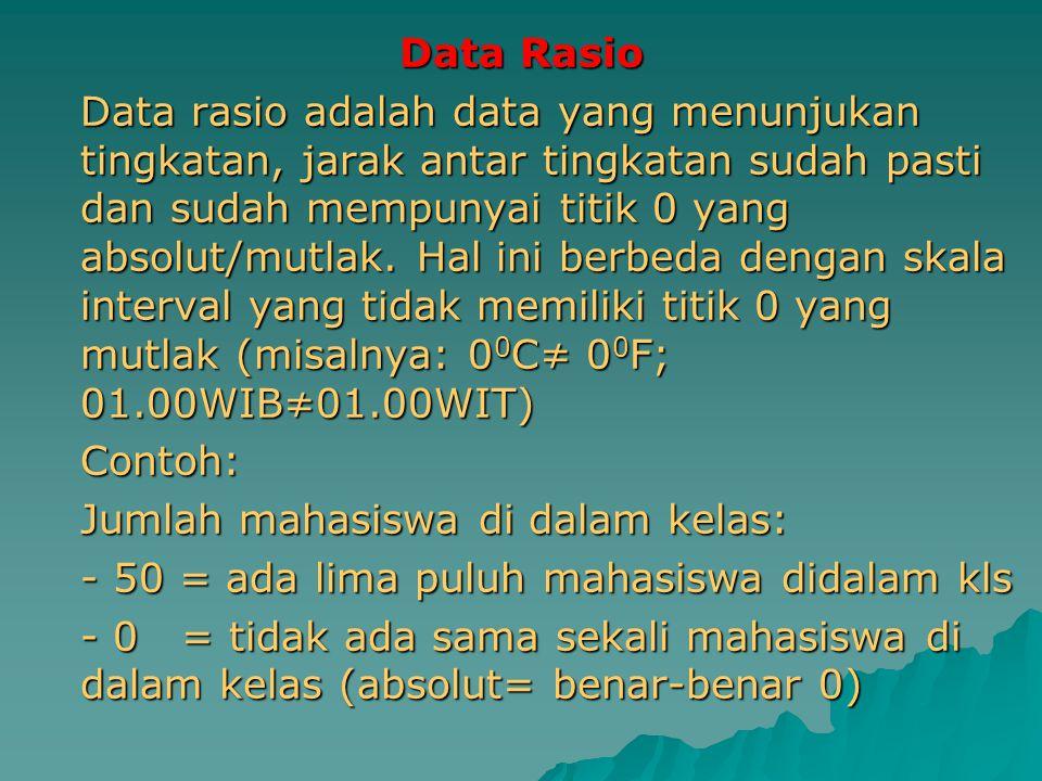 Data Rasio