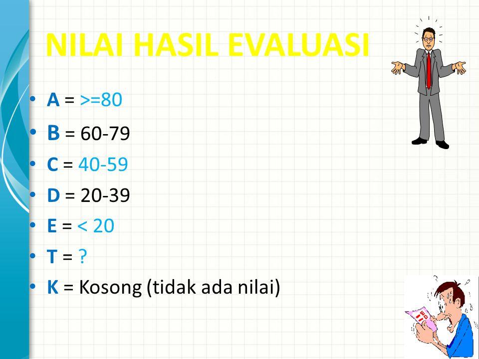 NILAI HASIL EVALUASI B = 60-79 A = >=80 C = 40-59 D = 20-39