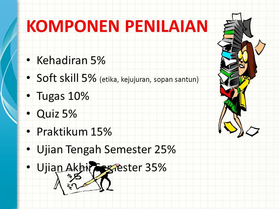 KOMPONEN PENILAIAN Kehadiran 5%