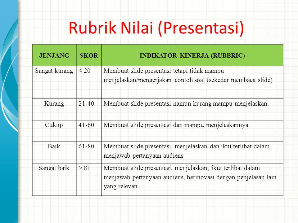 Rubrik Nilai (Presentasi)