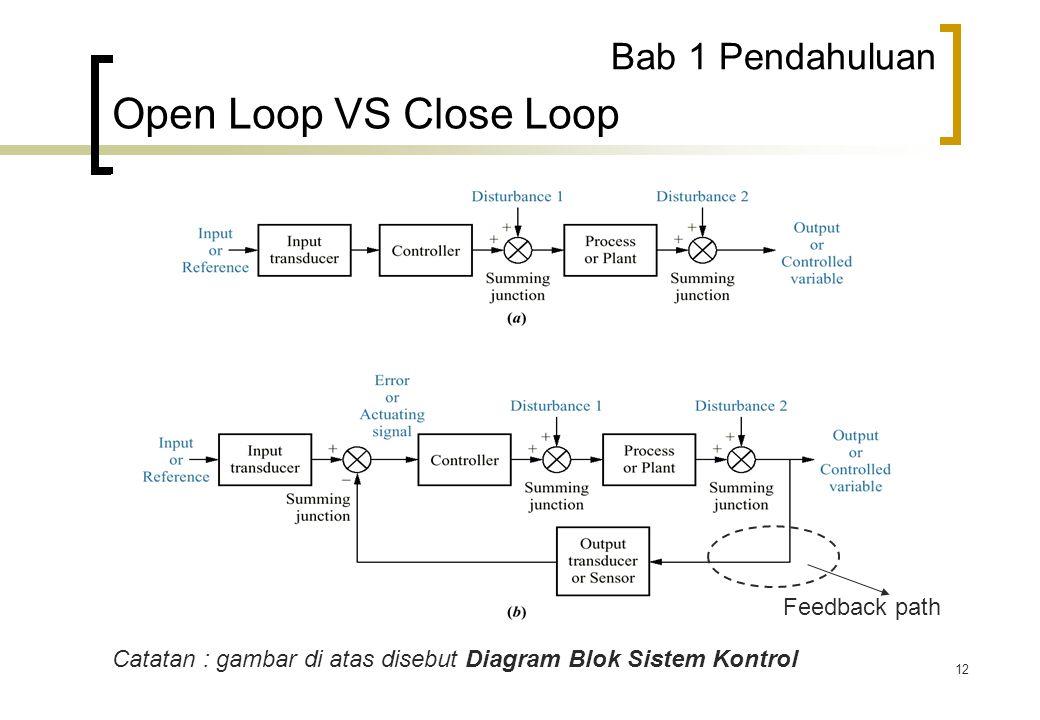 Open Loop VS Close Loop Bab 1 Pendahuluan Feedback path