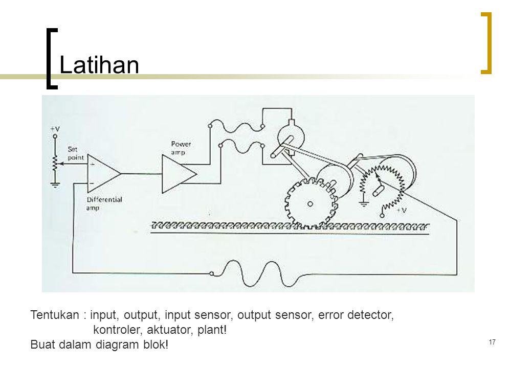 Latihan Tentukan : input, output, input sensor, output sensor, error detector, kontroler, aktuator, plant!