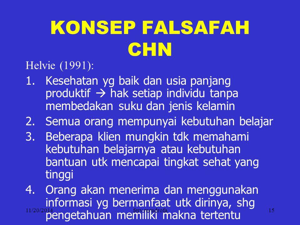 KONSEP FALSAFAH CHN Helvie (1991):