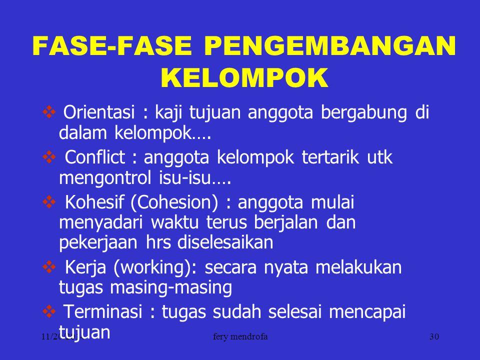 FASE-FASE PENGEMBANGAN KELOMPOK