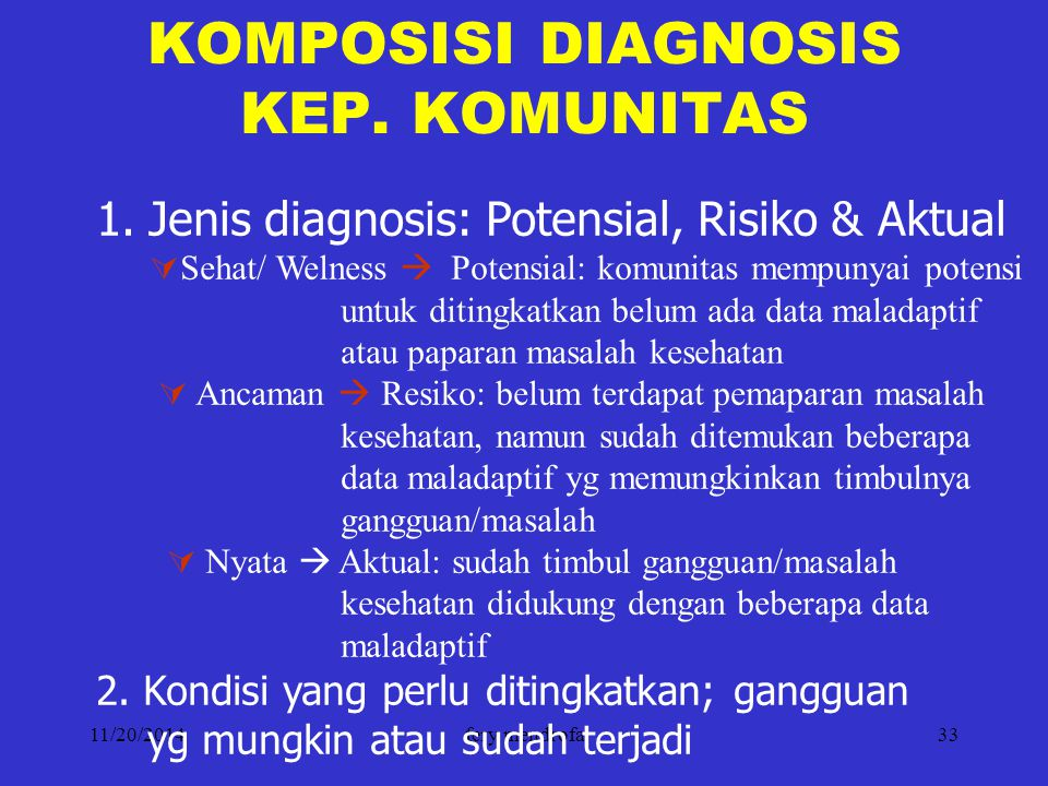 KOMPOSISI DIAGNOSIS KEP. KOMUNITAS