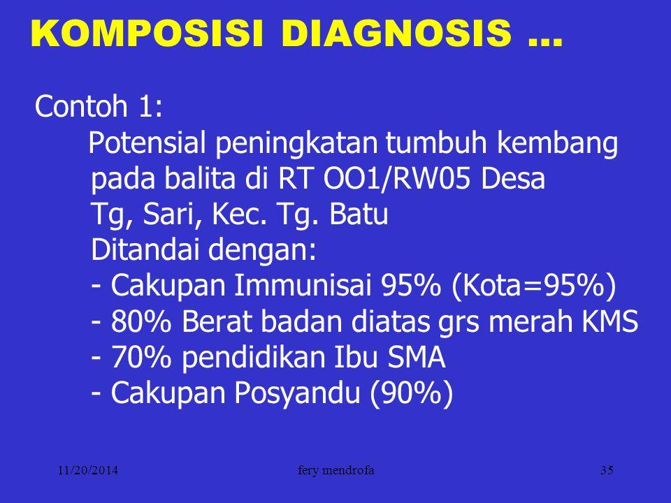 KOMPOSISI DIAGNOSIS … Contoh 1: Potensial peningkatan tumbuh kembang