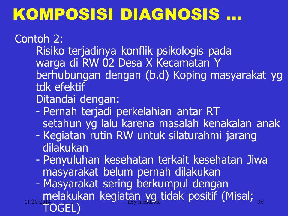 KOMPOSISI DIAGNOSIS … Contoh 2: Risiko terjadinya konflik psikologis pada. warga di RW 02 Desa X Kecamatan Y.