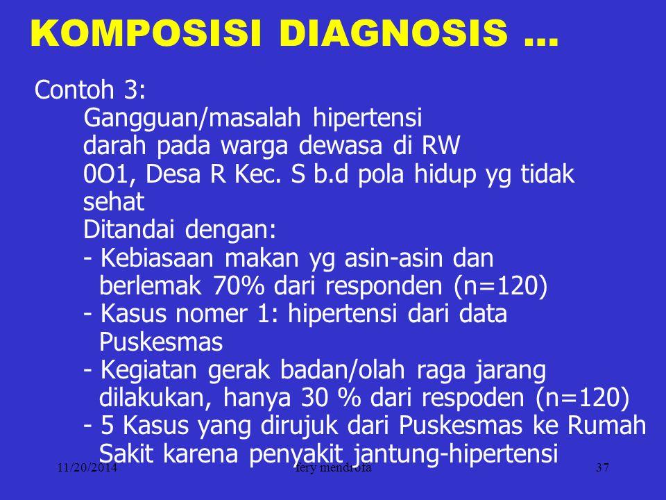 KOMPOSISI DIAGNOSIS … Contoh 3: Gangguan/masalah hipertensi