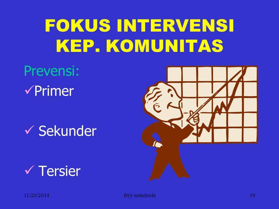 FOKUS INTERVENSI KEP. KOMUNITAS