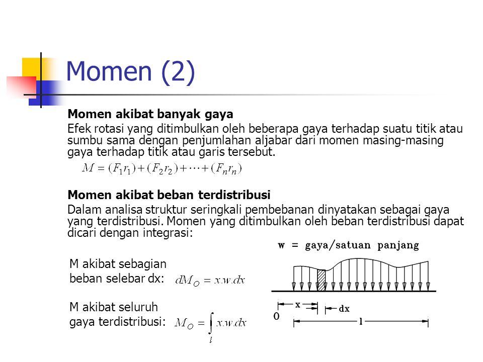 Momen (2) Momen akibat banyak gaya
