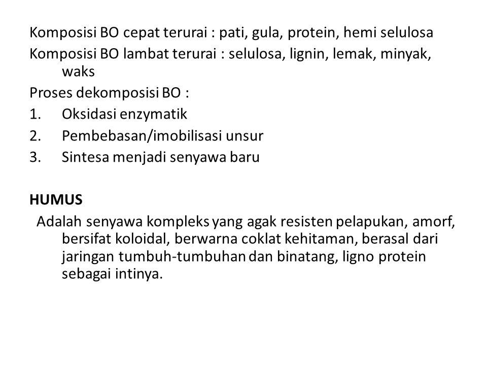 Komposisi BO cepat terurai : pati, gula, protein, hemi selulosa