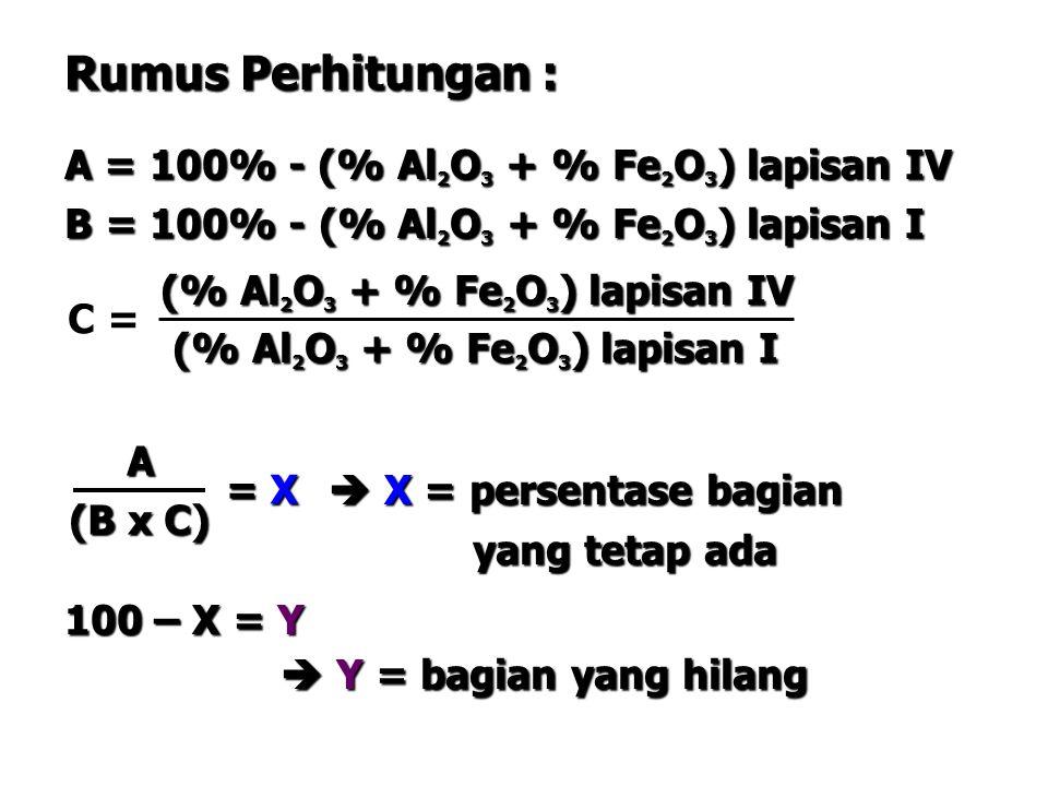 Rumus Perhitungan : A = 100% - (% Al2O3 + % Fe2O3) lapisan IV