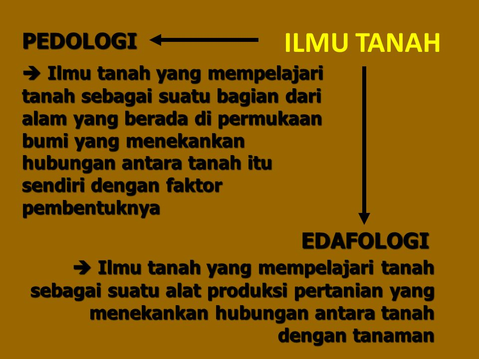 ILMU TANAH PEDOLOGI EDAFOLOGI