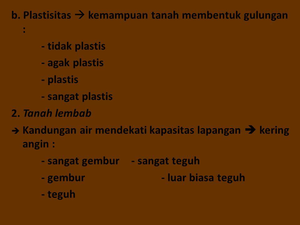 b. Plastisitas  kemampuan tanah membentuk gulungan :
