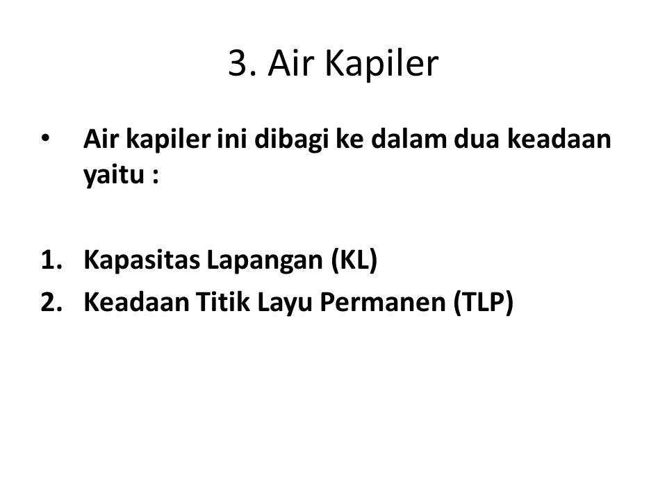 3. Air Kapiler Air kapiler ini dibagi ke dalam dua keadaan yaitu :