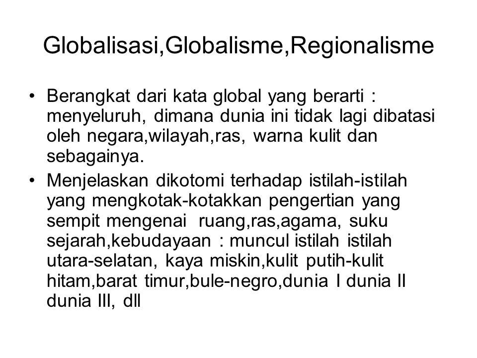 Globalisasi,Globalisme,Regionalisme