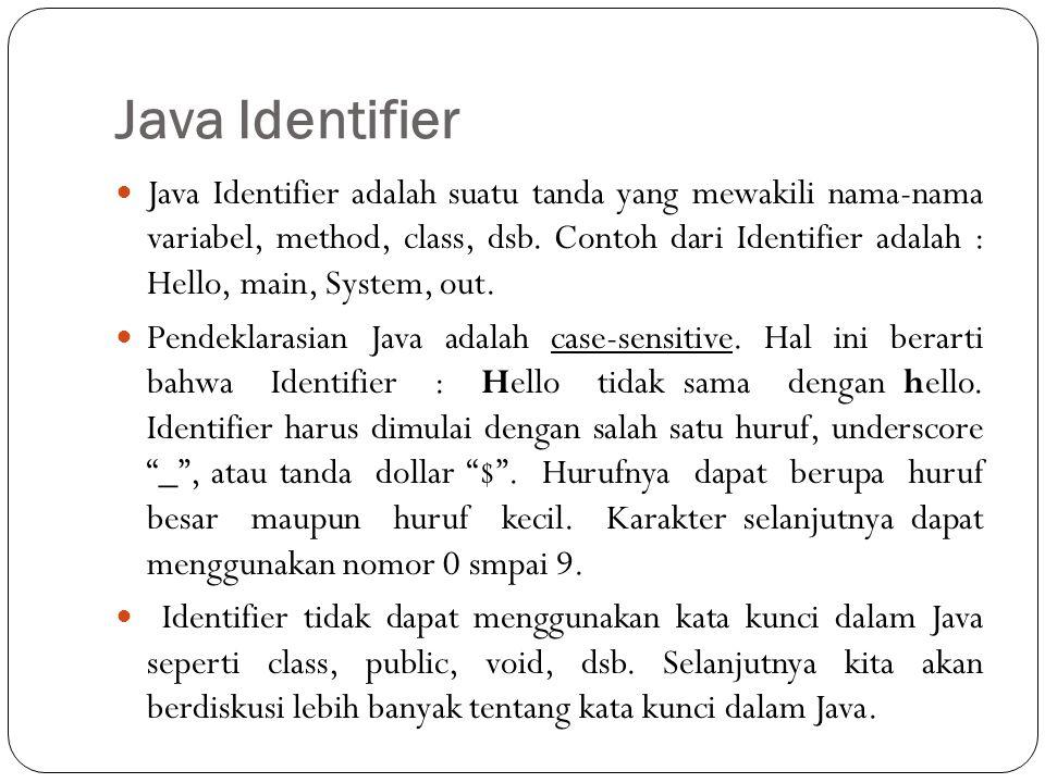 Java Identifier
