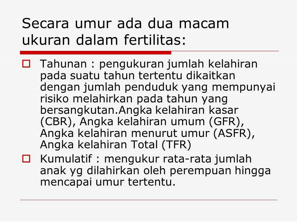 Secara umur ada dua macam ukuran dalam fertilitas: