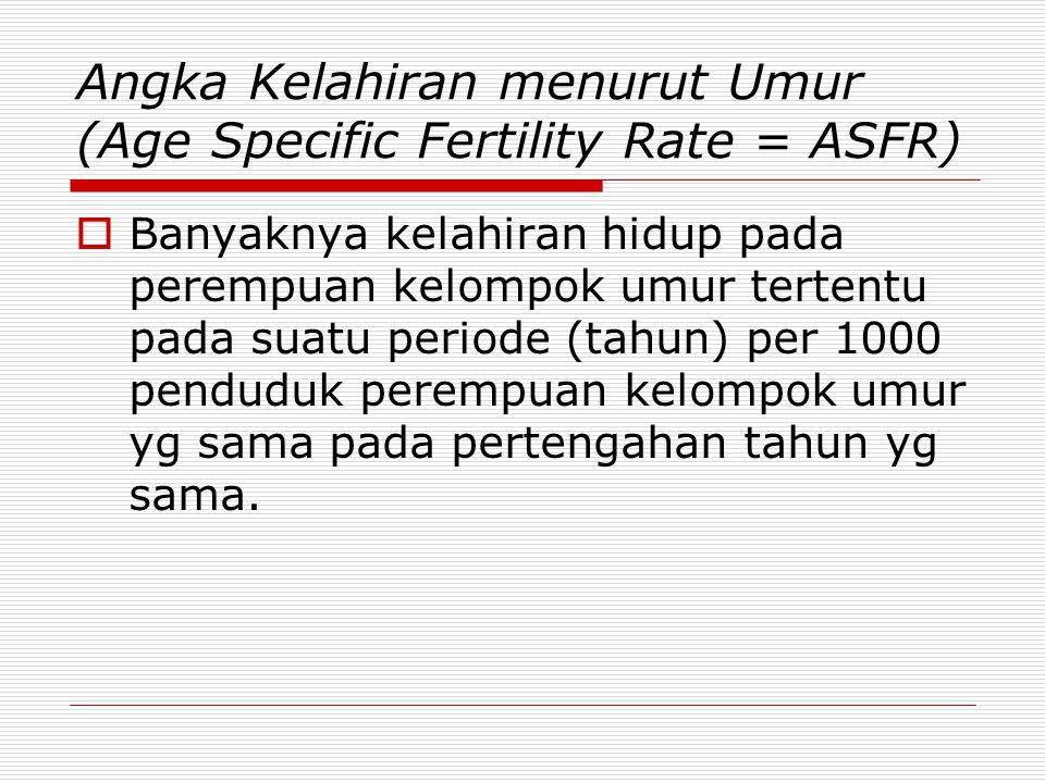 Angka Kelahiran menurut Umur (Age Specific Fertility Rate = ASFR)