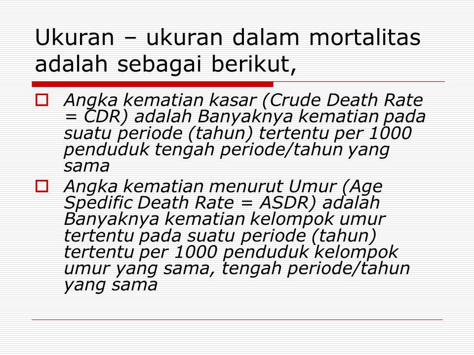 Ukuran – ukuran dalam mortalitas adalah sebagai berikut,