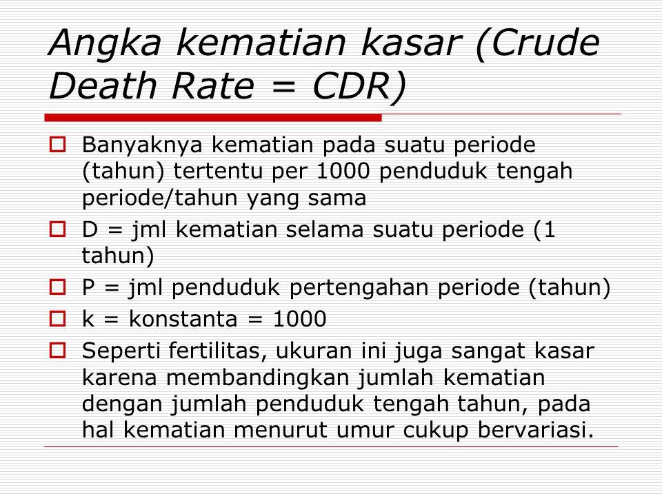 Angka kematian kasar (Crude Death Rate = CDR)