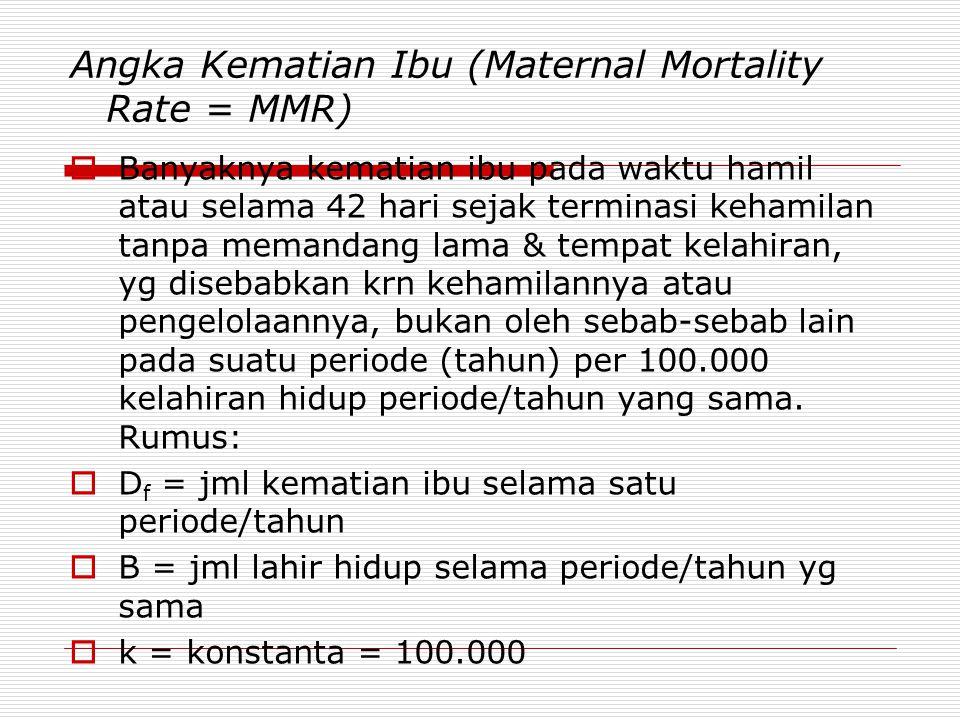 Angka Kematian Ibu (Maternal Mortality Rate = MMR)