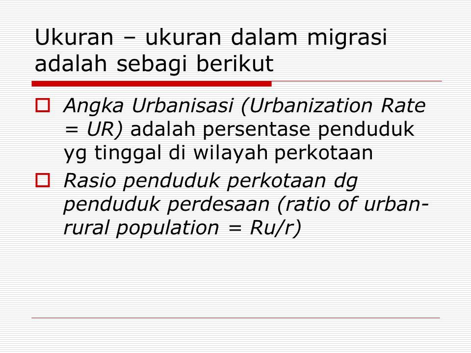 Ukuran – ukuran dalam migrasi adalah sebagi berikut