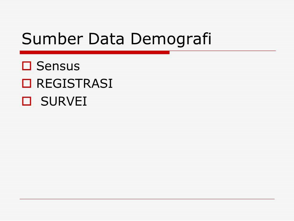 Sumber Data Demografi Sensus REGISTRASI SURVEI