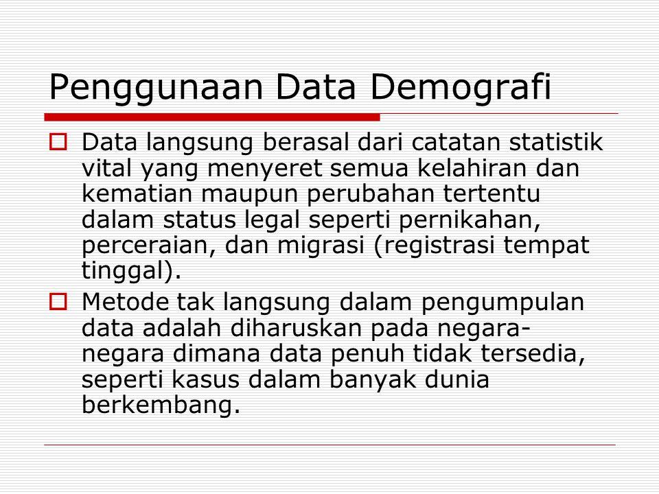Penggunaan Data Demografi