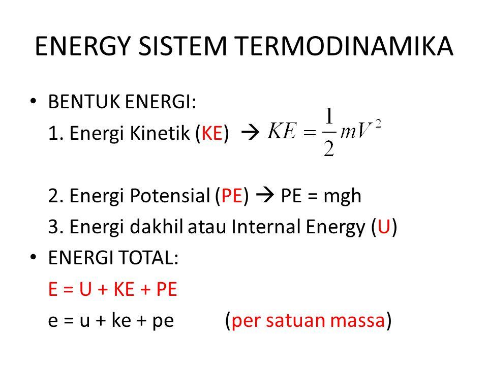 ENERGY SISTEM TERMODINAMIKA