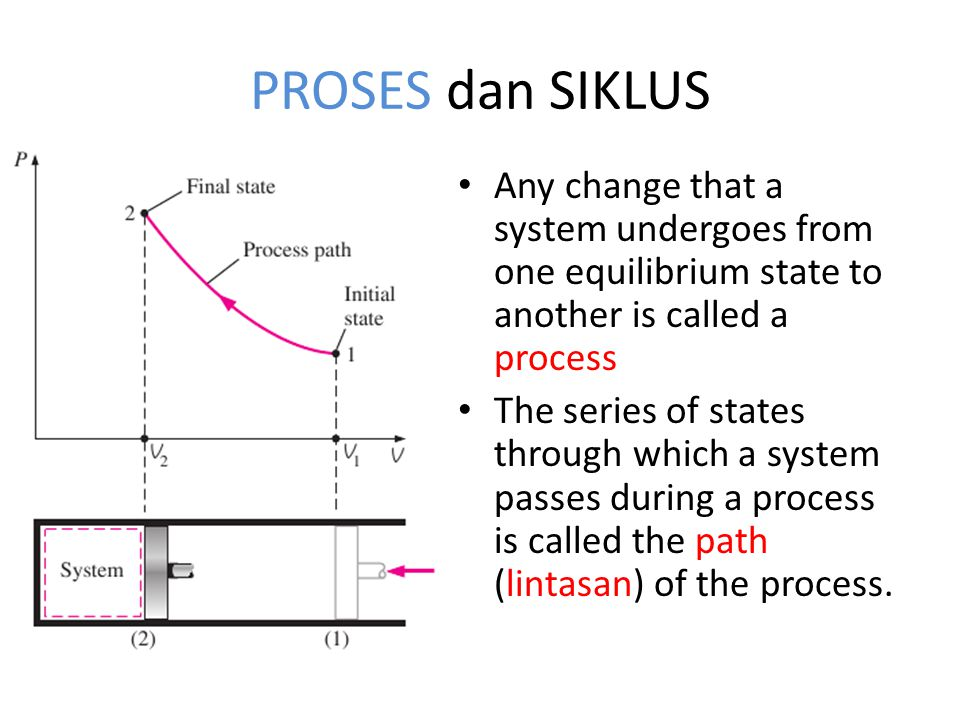 PROSES dan SIKLUS Any change that a system undergoes from one equilibrium state to another is called a process.
