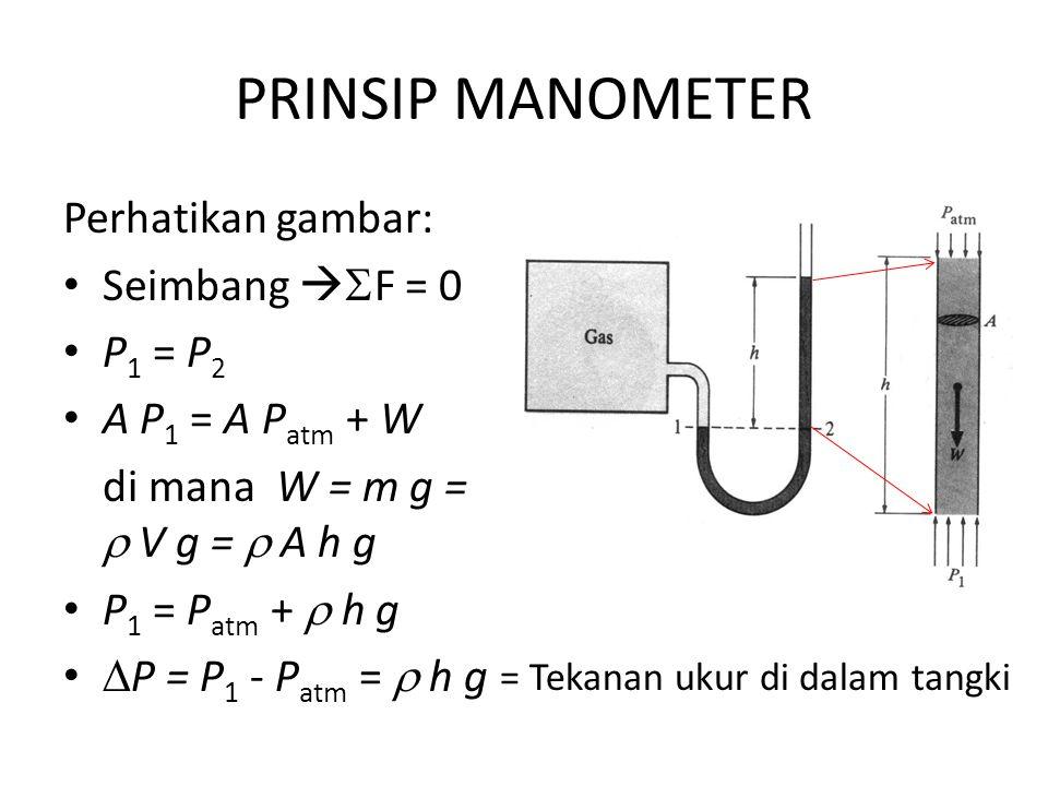 PRINSIP MANOMETER Perhatikan gambar: Seimbang F = 0 P1 = P2