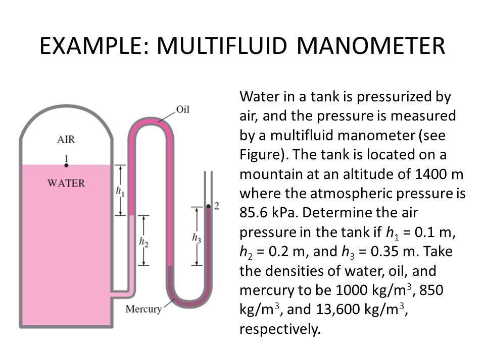 EXAMPLE: MULTIFLUID MANOMETER