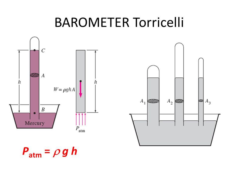 BAROMETER Torricelli Patm =  g h