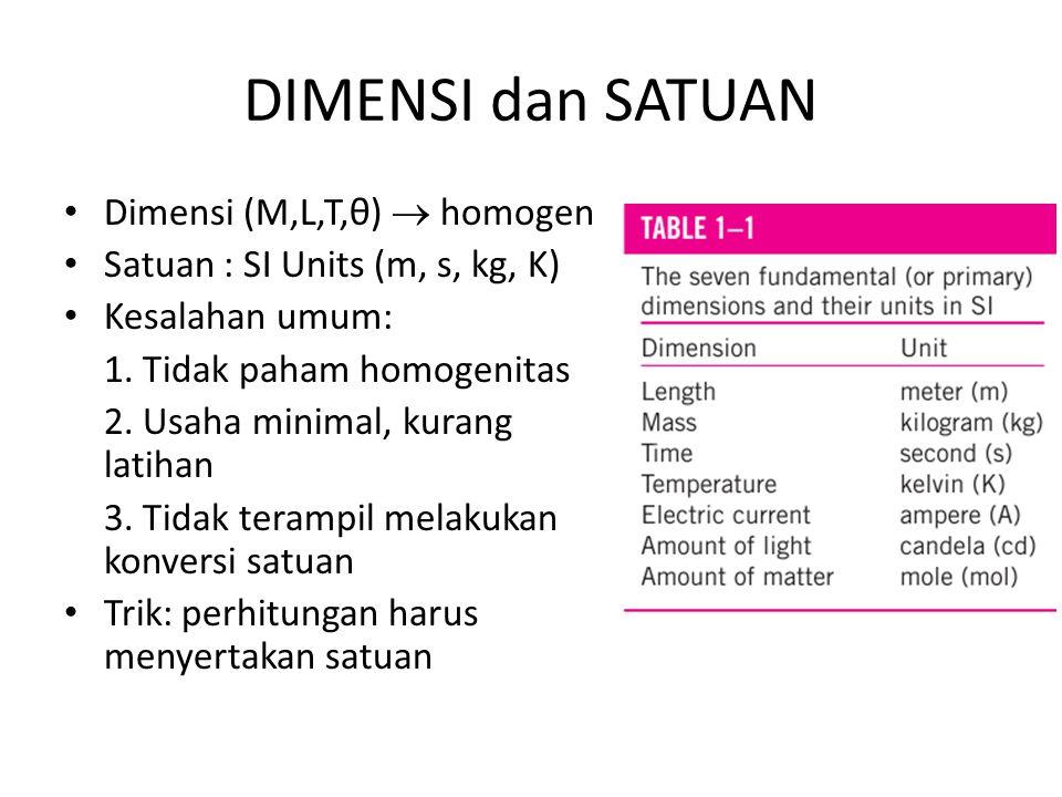 DIMENSI dan SATUAN Dimensi (M,L,T,θ)  homogen