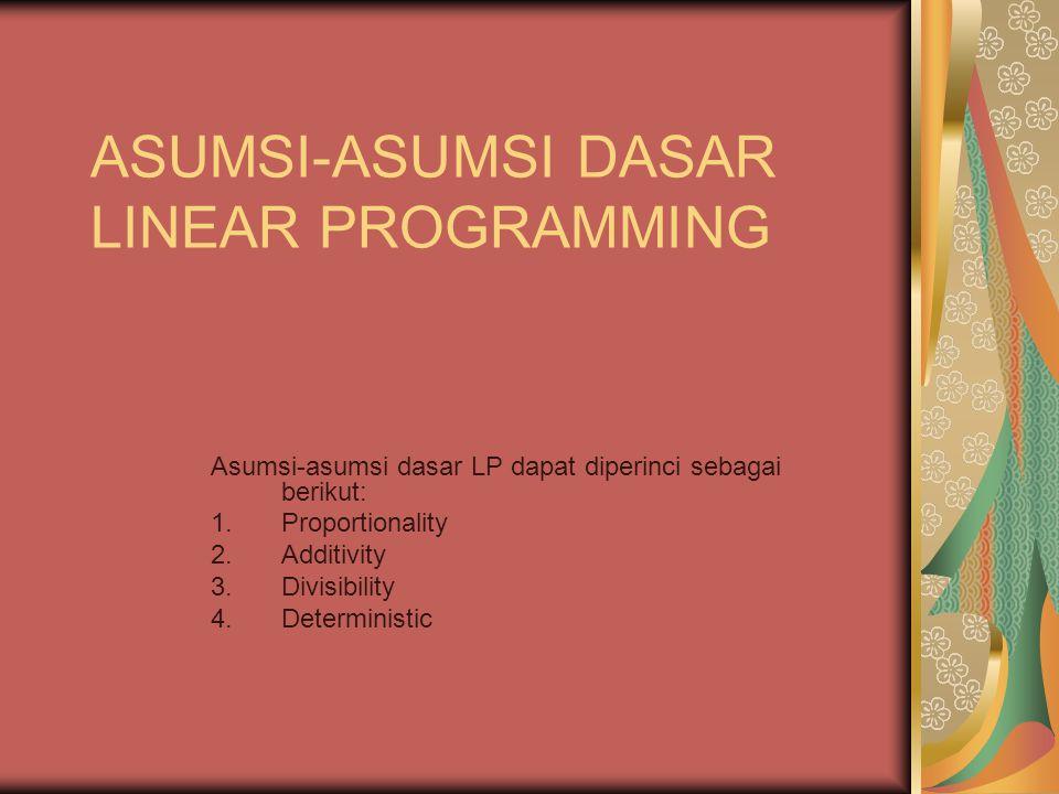 ASUMSI-ASUMSI DASAR LINEAR PROGRAMMING