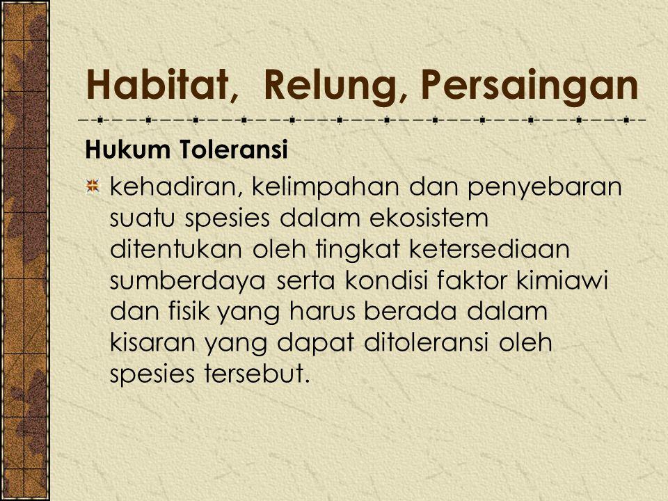 Habitat, Relung, Persaingan