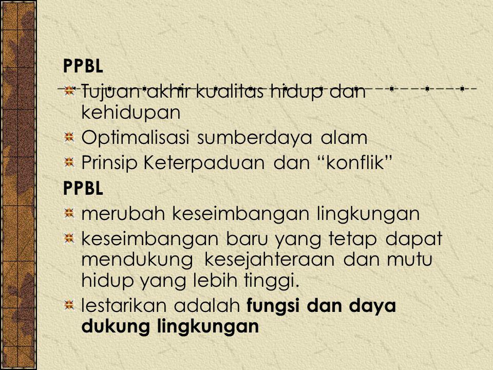 PPBL Tujuan akhir kualitas hidup dan kehidupan. Optimalisasi sumberdaya alam. Prinsip Keterpaduan dan konflik