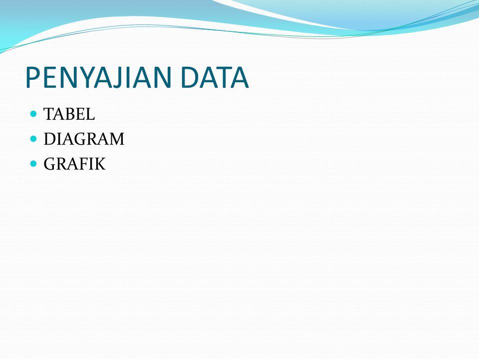 PENYAJIAN DATA TABEL DIAGRAM GRAFIK